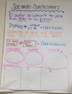 Sacando conclusiones Spanish anchor chart