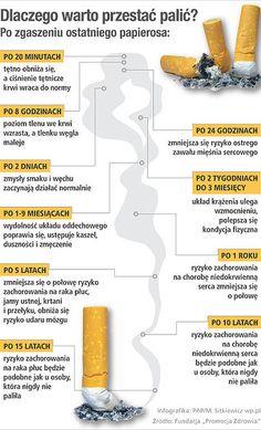 Materiały na temat profilaktyki nikotynizmu zgromadzone w ramach wspomagania nauczycieli przez Dolnośląską Bibliotekę Pedagogiczną we Wrocławiu Filia Wałbrzych Healthy Lifestyle, Life Hacks, Infographic, Medicine, Health Fitness, Healthy Eating, Healthy Recipes, Lettering, Workout