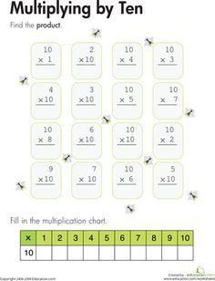 math worksheet : worksheets number 10 and numbers on pinterest : Multiplication By 10 100 And 1000 Worksheet