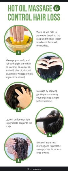 Natural Ways to Control Hair Loss Massaging your scalp and hair with proper hair oil will help to increase the blood circulation to your hair follicles, condition them and thus strengthens your hair roots. It also helps to reduce the stress and promotes relaxation. #HairLoss