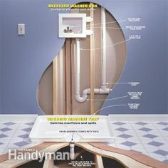 Avoiding a Laundry Room Flood in an Upstairs Laundry Room Prevent damage from washing machine overflows and supply hose leaks with a proper installation.