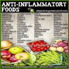 Healthy Anti imflammatory foods