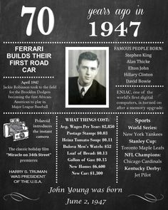 Personalized 70th Birthday Chalkboard Poster 1947 Facts