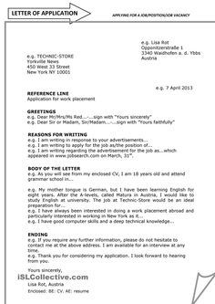 Useful vocabulary and writing skills for job application cover ...