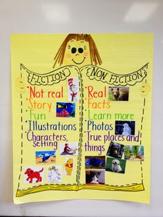 Fiction vs. Nonfiction anchor chart with picture sort to help kids understand the difference