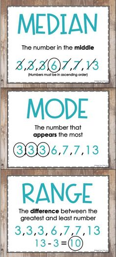 These free mean median mode and range posters are a great visual for any grade math classroom The vocabulary posters include definitions and examples for determining. Life Hacks For School, School Study Tips, Mean Median And Mode, Math Anchor Charts, 7th Grade Math, Sixth Grade, Third Grade, Homeschool Math, Homeschooling