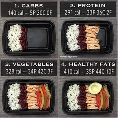 MEAL PREP GUIDE part 2 💡🍱😍 Today I will show you how to create a delicious Chipotle inspired bowl and at the same time include into your… Lunch Meal Prep, Healthy Meal Prep, Healthy Fats, Healthy Snacks, Healthy Eating, Healthy Recipes, Healthy Nutrition, Healthy Life, Meal Prep Guide