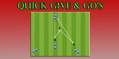 Our latest soccer coaching drill from our online coaching curriculum. A passing drill focusing on quick passing and movement off the ball. Soccer Passing Drills, Soccer Drills For Kids, Us Soccer, Soccer Practice, Soccer Skills, Youth Soccer, Soccer Coaching, Soccer Training, Warm Up Stretches
