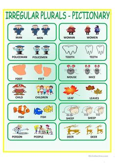 Visuals to show irregular plurals. Learn English Grammar, English Vocabulary, Teaching English, Irregular Plural Nouns, Singular And Plural Nouns, Plural Nouns Worksheet, Nouns And Verbs, Spelling Rules, English Worksheets For Kids