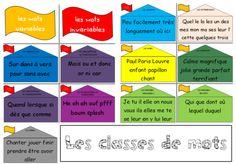 français : classe de mots - trace écrite élèves - CM English Language, Language Arts, French Grammar, French Class, Cycle 3, Teaching French, France, Learn French, Literacy
