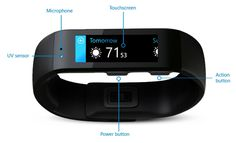 Digital Health Tech – eHealth Information Management Wearable Technology, Technology Gadgets, New Technology, Microsoft Band, Workout Results, New Bands, Data Collection, Fitness Tracker, Smartphone