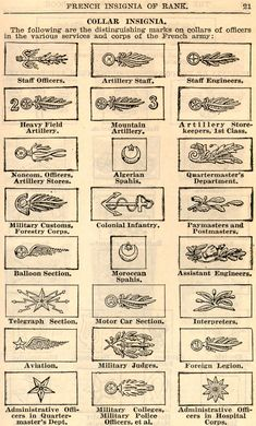 WWI Uniforms, Insignia, (Distinguishing Marks), Rank, etc.