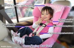 More tips for a rear-facing car seat: | 23 Incredibly Helpful Diagrams For Moms-To-Be
