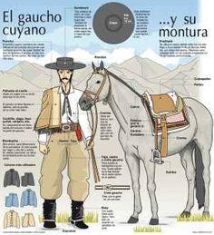 gaucho Santa Lucia, Southern Cone, Argentina Travel, Rio Grande Do Sul, New School Year, Family Memories, Mendoza, Horse Tack, Darwin