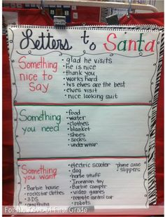 Writing a letter to Santa- Something Nice to Say, Something I Need, Something I Want.