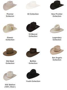 Stetson cowboy hats in Peoria  dd56856b86b4
