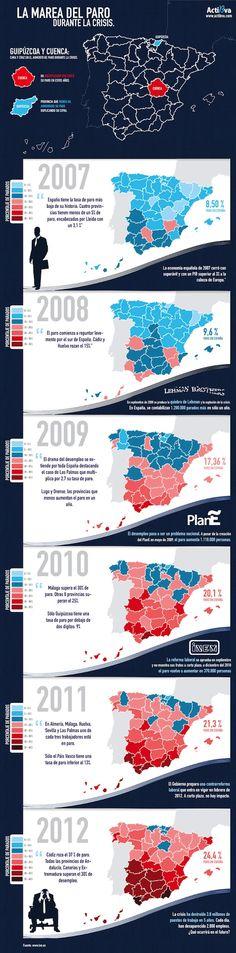 Evolución del paro en España
