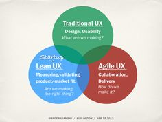 Where Agile, Lean and Traditional converge in UX