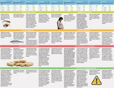 vitamines Good Multivitamin For Women, Best Multivitamin, Good Vitamins For Women, Vitamins For Kids, Mineral Chart, Mineral Food, Vitamine B12, Calcium Deficiency, Healthy Body Weight