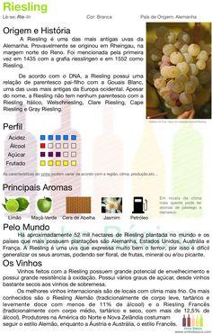 Riesling vinhobasico