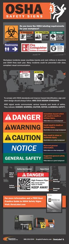 Do you know the OSHA labeling requirements for your facility? Our OSHA Safety Signs Infographic highlights what makes effective and compliant safety signs. Office Safety, Workplace Safety, Medical Posters, Safety Posters, Online Safety Training, Osha Safety Training, Safety Meeting, Construction Safety, Safety Topics