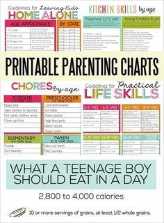 Printable Parenting Charts