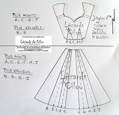 TUTORIAL DRESS 24 January 2013 BLOG