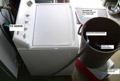 Image result for make movable greywater treatment system