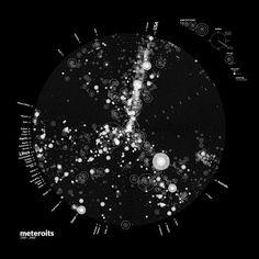Balla Dora Typo-Grafika: Meteorites 1900-2000, Kim Albrecht