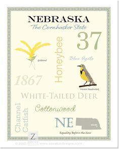 Nebraska State Pride Series Poster by AsYouWishPrinting