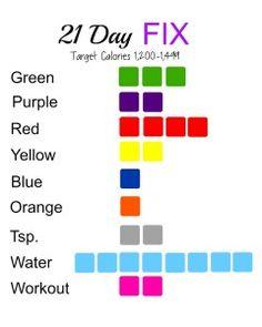 1200 1499 calories 21 day fix printable 21 day fix plan 21