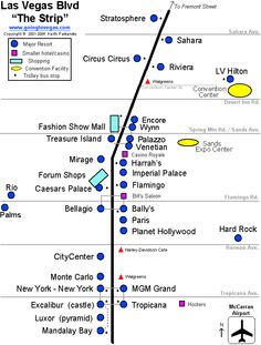 Image detail for -Map of the Las Vegas Strip