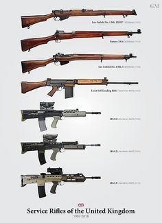 The service battle rifles NATO nations introduced from Which one is your favorite? Pick up you NATO Battle Rifles poster here! NATO Battle Rifles of the