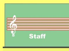 Reading Music: Part 1 - The Staff.  There are a bunch of music-related videos to teach the basics.  Search for Education Portal on YouTube.  Click on Intro to Humanities for music videos.