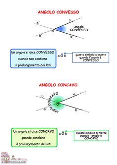 Angoli 1ª Media   AiutoDislessia.net Italian Grammar, Your Teacher, Classroom, Study, Science, Math, School, Trigonometry, Geography