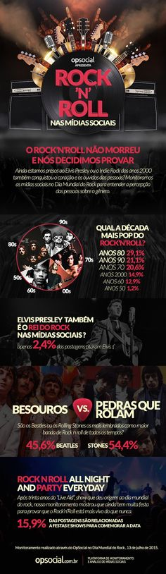 Rock'n'Roll nas mídias sociais — Op Content — Medium
