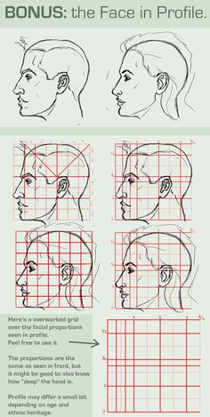 (how to) draw face, face and rates