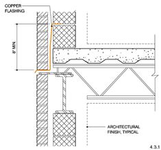 Architectural Details: Flashings and Copings - Through-Wall Flashing