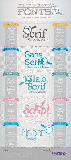 La psicología de las fuentes (tipografía)