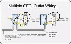 Wiring Diagrams for Multiple Receptacle Outlets . Clear, easy-to-read wiring diagrams for connecting multiple receptacle outlets Installing Electrical Outlet, Basic Electrical Wiring, Electrical Code, Electrical Diagram, Electrical Projects, Electrical Installation, Electrical Outlets, Electrical Engineering, Electrical Inspection