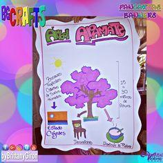 By BrittanyGiron (@byBrittanyGiron) | Twitter #Pancarta #Pancartas #Banners #cartelera #carteleraescolar #carteles #cartelesdecumpleaños #byBrittanyGiron #BGCrafts