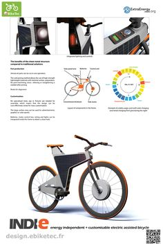 eBikeTec design contest public voting project: Indi-E name: Antin/ Virtanen Scooter Design, Bicycle Design, Electric Bicycle, Open Source, Indie, Public, Bicycles, Bike, How To Plan