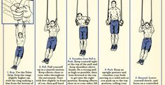 Incorporate gymnastic rings into your workout routine. Part IV is an illustrated guide on performing an advanced maneuver - the muscle-up. Gymnastic Rings Workout, Gymnastics Workout, Ring Muscle Up, Art Of Manliness, Chest Muscles, How To Make Rings, Street Workout, Calisthenics, Workouts
