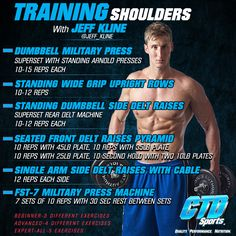 Shoulder training with Jeff Kline. Shoulder Exercises, Shoulder Workout, Shoulder Training, Sports Brands, Brand Ambassador, Anatomy, Workouts, Places, Lugares
