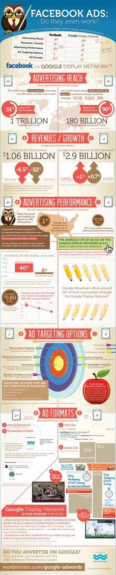 #Infográfico: Facebook Ads vs. Google AdWords. #linkspatrocinados #anuncios #Facebook #Google