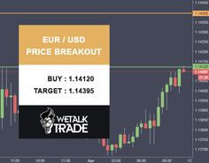 #EUR/USD Price Breakout. Buy : 1.14120 Target : 1.14395 #Wetalktrade #Forex #Trading #ForexSignals