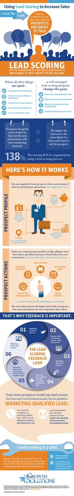 Using Lead Scoring to Increase Sales   #Infographic #Sales #Marketing