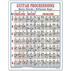 Piano For Dummies Walrus Productions Guitar Progressions Chord Chart - Laminated notebook-size instructional reference chart of commonly used progressions for guitar. Handy to use for studio or home. Acoustic Guitar Chords, Guitar Chords And Lyrics, Guitar Chords Beginner, Guitar Chords For Songs, Ukulele, Guitar Tips, Ultimate Guitar Chords, Box Guitar, Guitar Tabs Songs