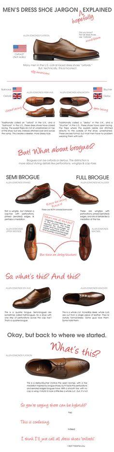 Men's dress shoe jargon, explained. Take note!