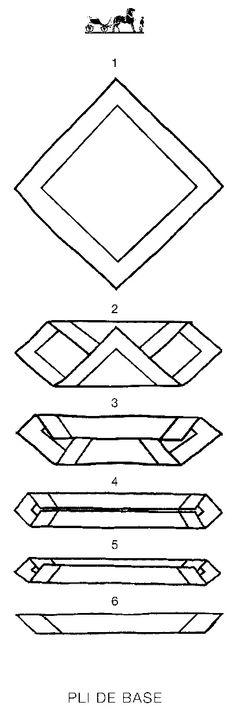 Scarf knotting cards - Pli de base